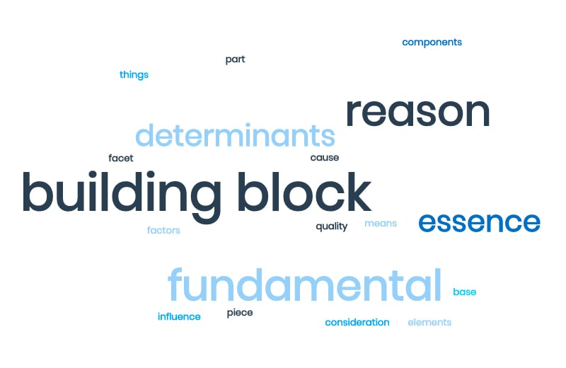 building block synonyms word cloud